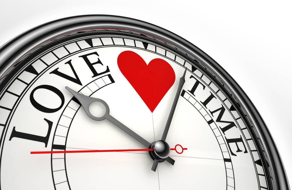 Breve historia del reloj